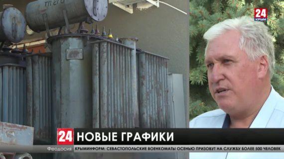 Новости восточного Крыма. Выпуск от 05.10.20