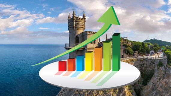 Минэкономразвития РК: 17 новых инвестпроектов начинают реализовывать в Крыму