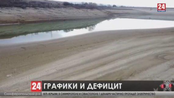 Главное о ситуации с водой в Крыму
