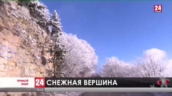 Новости Ялты. Выпуск от 21.12.20