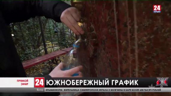 Новости Ялты. Выпуск от 14.12.20