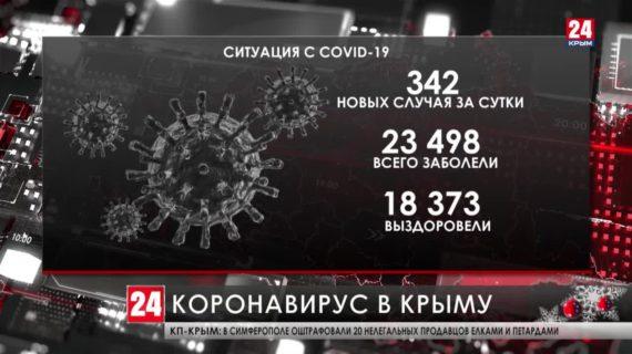За сутки в Крыму зарегистрировали 342 новых случая коронавируса
