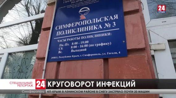 Разделить потоки и сократить очереди. Как в крымских поликлиниках принимают пациентов?
