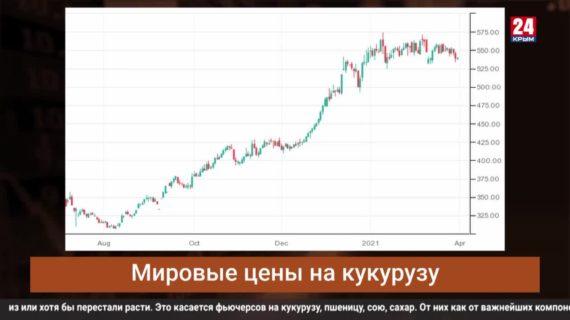 Экономика. Выпуск от 31.03.21