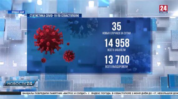 Новости Севастополя. Выпуск от 01.06.21