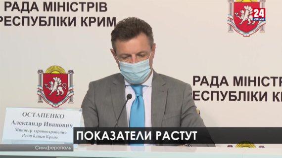 Число тяжелобольных коронавирусом в Крыму растёт
