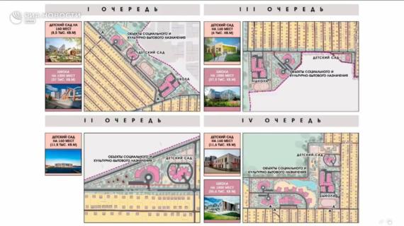 Концепцию развития симферопольской Каменки смогут реализовать за 15-20 лет