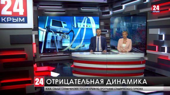 В Крыму за последнюю неделю от COVID-19 скончались 73 человека