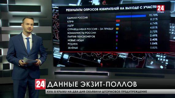 Стали известны первые данные экзит-поллов по результатам выборов в Госдуму России