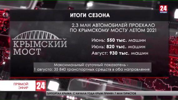 Новости Керчи. Выпуск от 01.09.21
