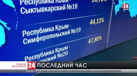 Меньше часа до завершения финального дня выборов депутатов в Государственную Думу России